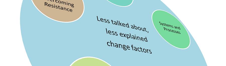Change factors