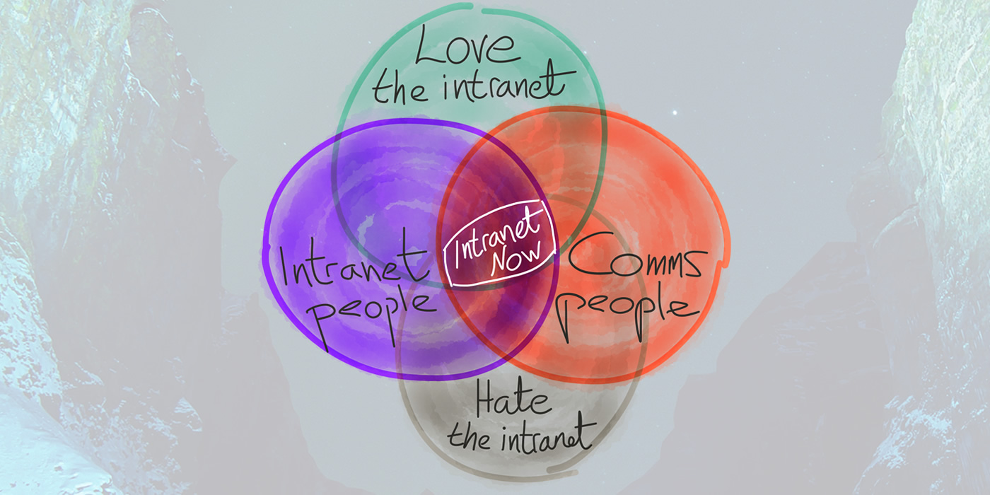 Intranet Now - at the centre of people who hate and love the intranet.